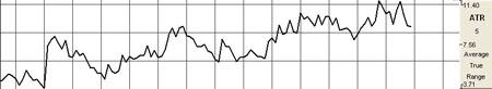 Forex volatility calculation