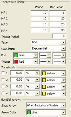 Forex kst indicator