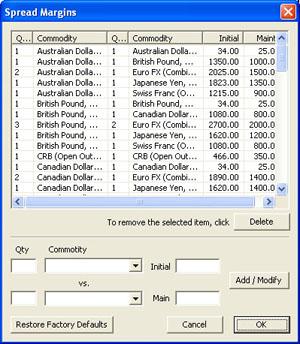 Best Currency Trading Platform